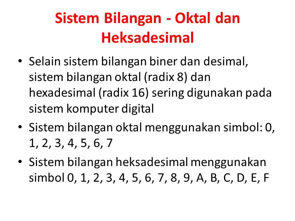 Sistem Bilangan - Oktal dan Heksadesimal