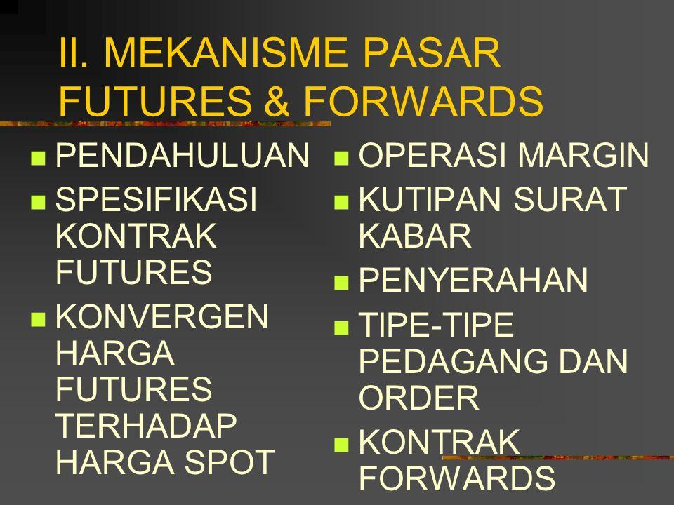 II. MEKANISME PASAR FUTURES & FORWARDS