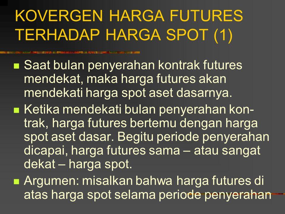 KOVERGEN HARGA FUTURES TERHADAP HARGA SPOT (1)