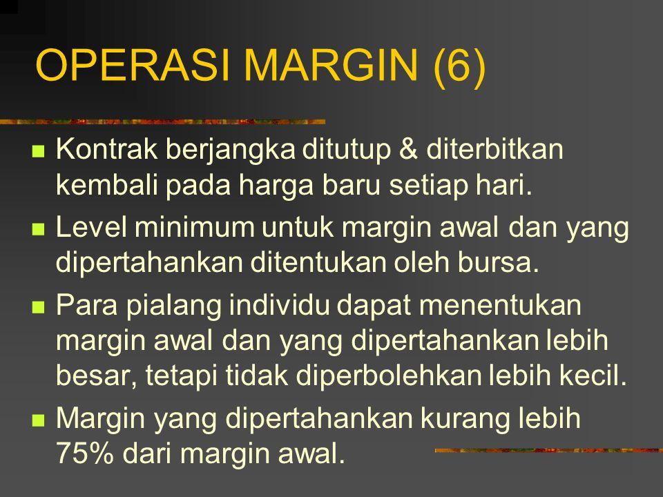OPERASI MARGIN (6) Kontrak berjangka ditutup & diterbitkan kembali pada harga baru setiap hari.