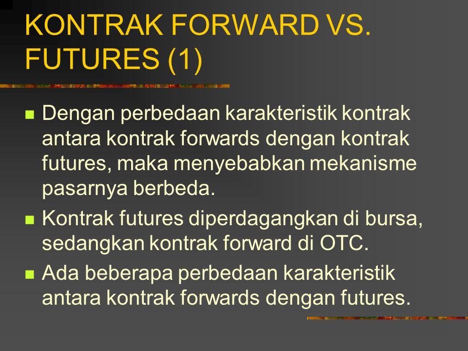 KONTRAK FORWARD VS. FUTURES (1)