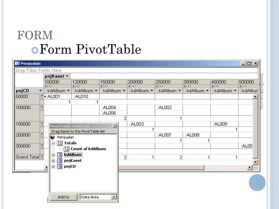 FORM Form PivotTable tyas@stikom.edu