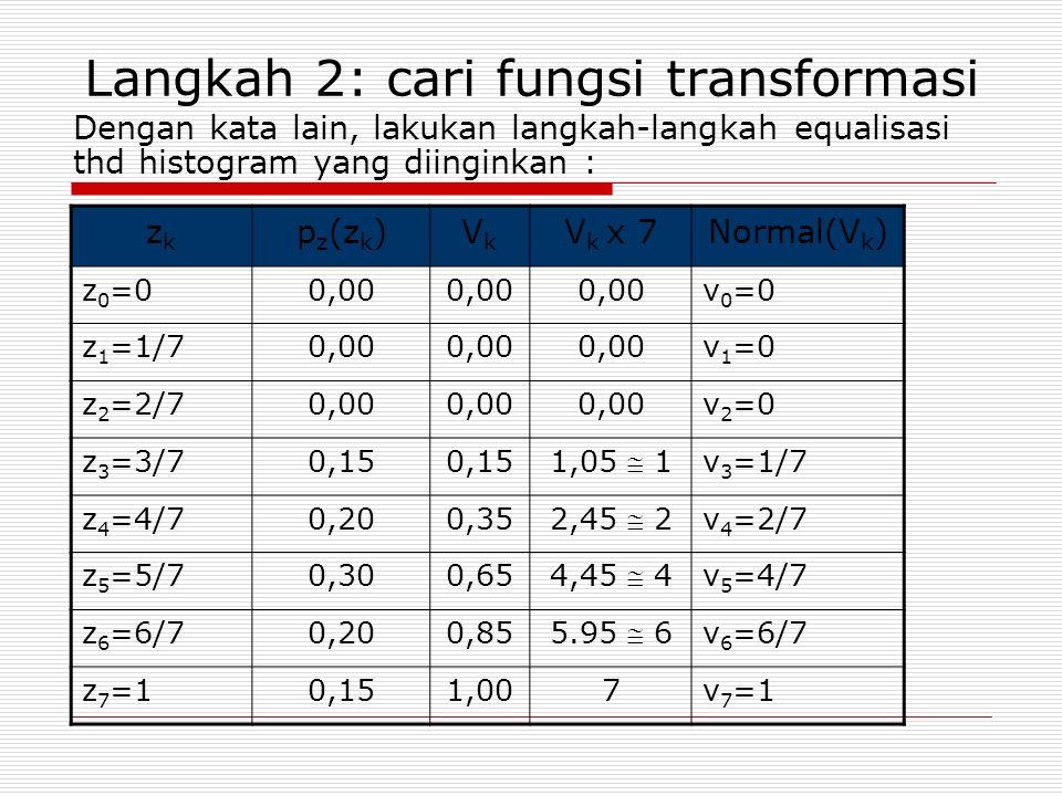 Langkah 2: cari fungsi transformasi