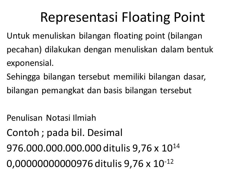 Representasi Floating Point
