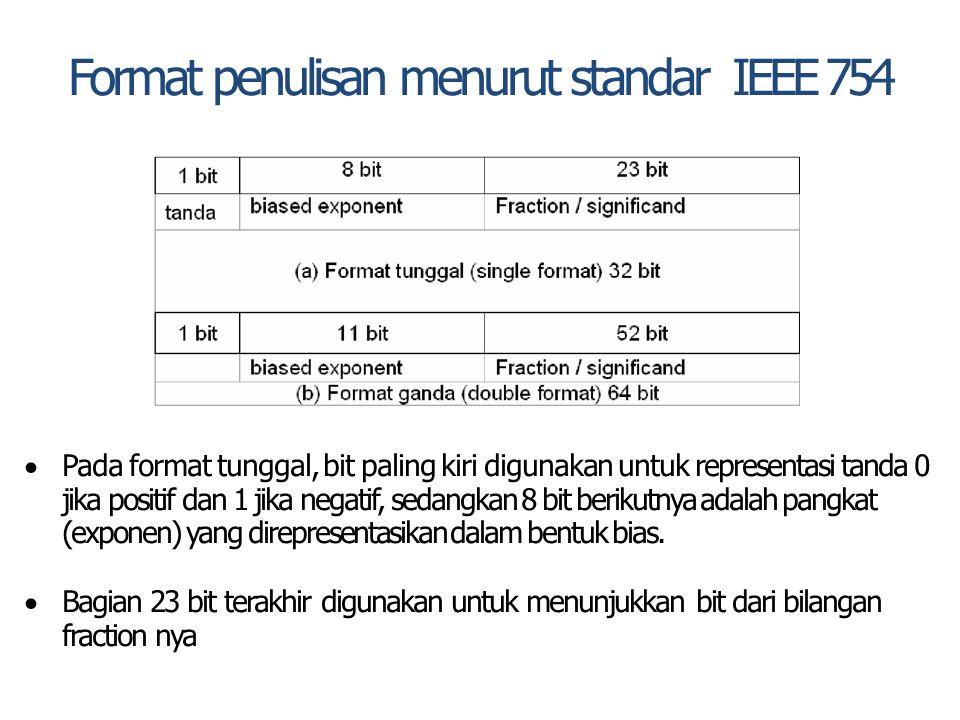 Format penulisan menurut standar IEEE 754