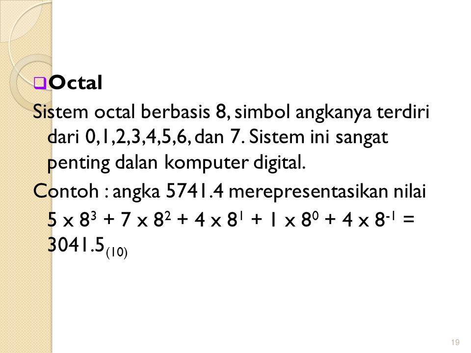 Octal Sistem octal berbasis 8, simbol angkanya terdiri dari 0,1,2,3,4,5,6, dan 7. Sistem ini sangat penting dalan komputer digital.