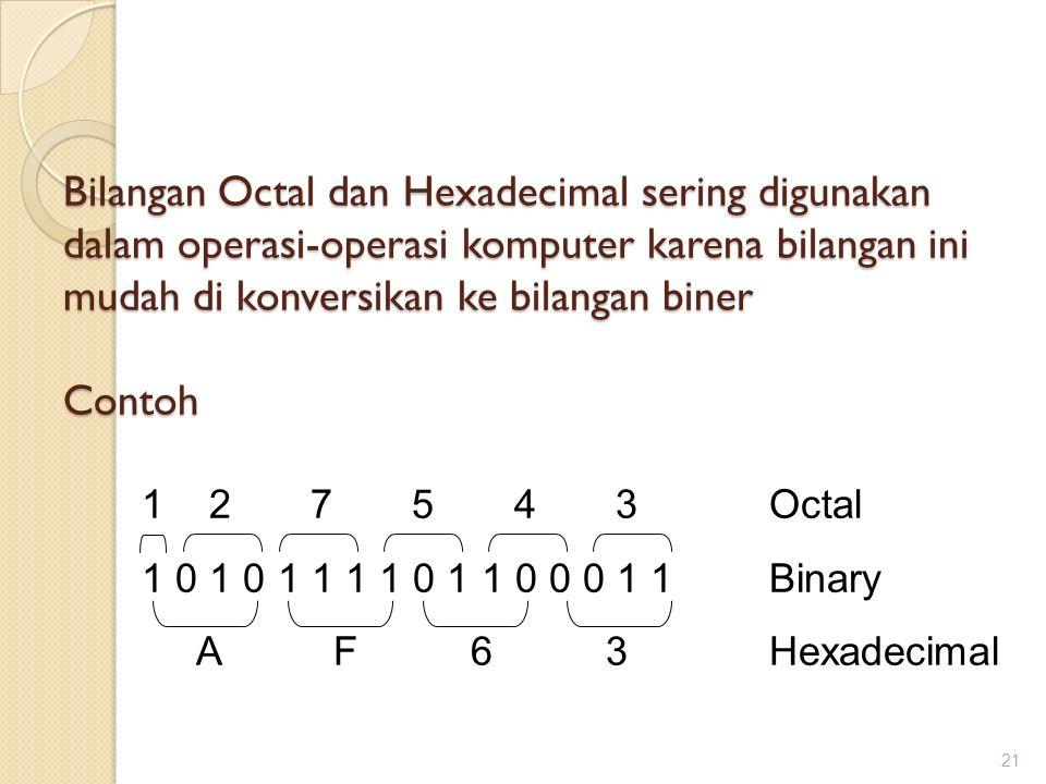 Bilangan Octal dan Hexadecimal sering digunakan dalam operasi-operasi komputer karena bilangan ini mudah di konversikan ke bilangan biner Contoh