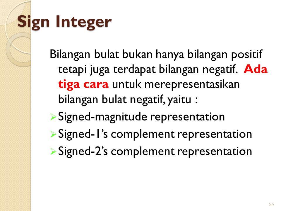 Sign Integer