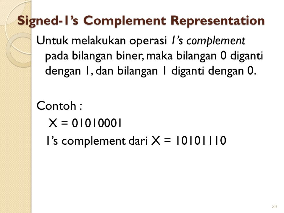 Signed-1's Complement Representation