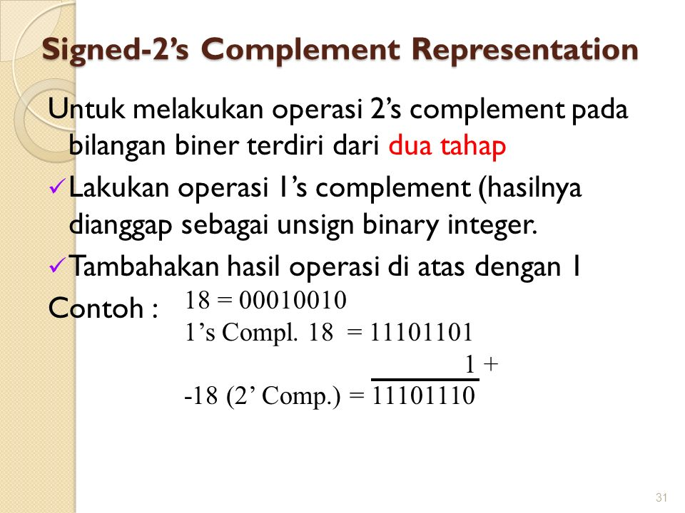 Signed-2's Complement Representation