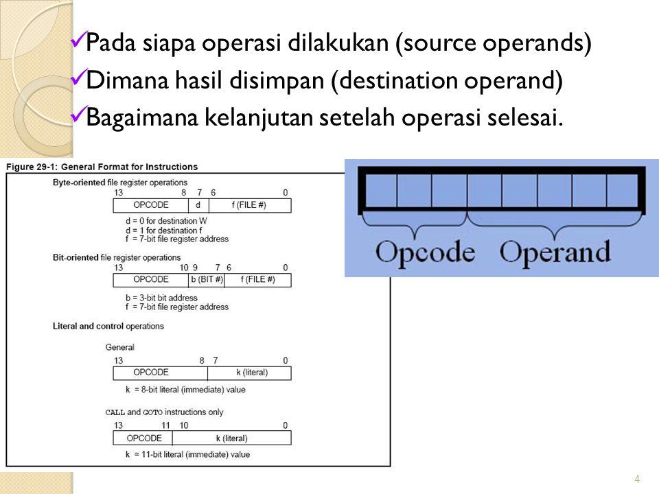 Pada siapa operasi dilakukan (source operands)