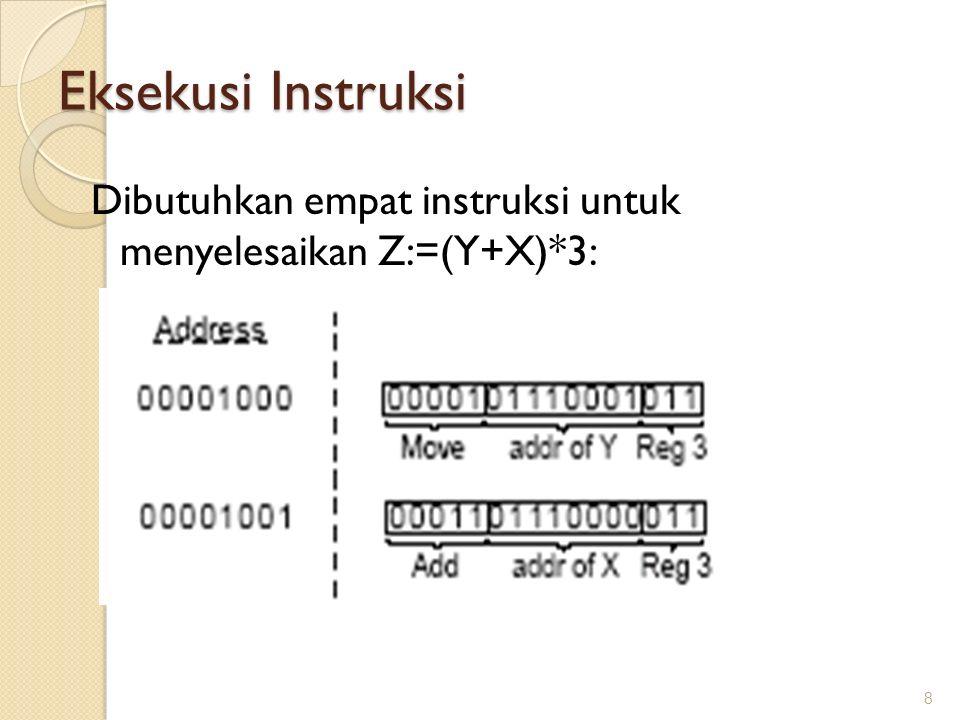 Eksekusi Instruksi Dibutuhkan empat instruksi untuk menyelesaikan Z:=(Y+X)*3: