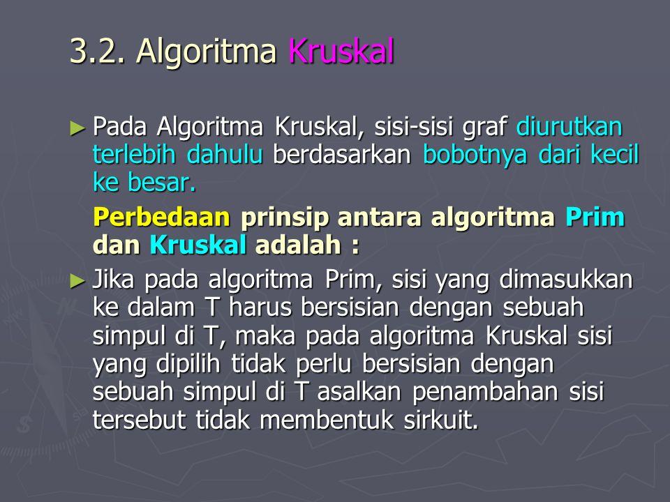 3.2. Algoritma Kruskal Pada Algoritma Kruskal, sisi-sisi graf diurutkan terlebih dahulu berdasarkan bobotnya dari kecil ke besar.