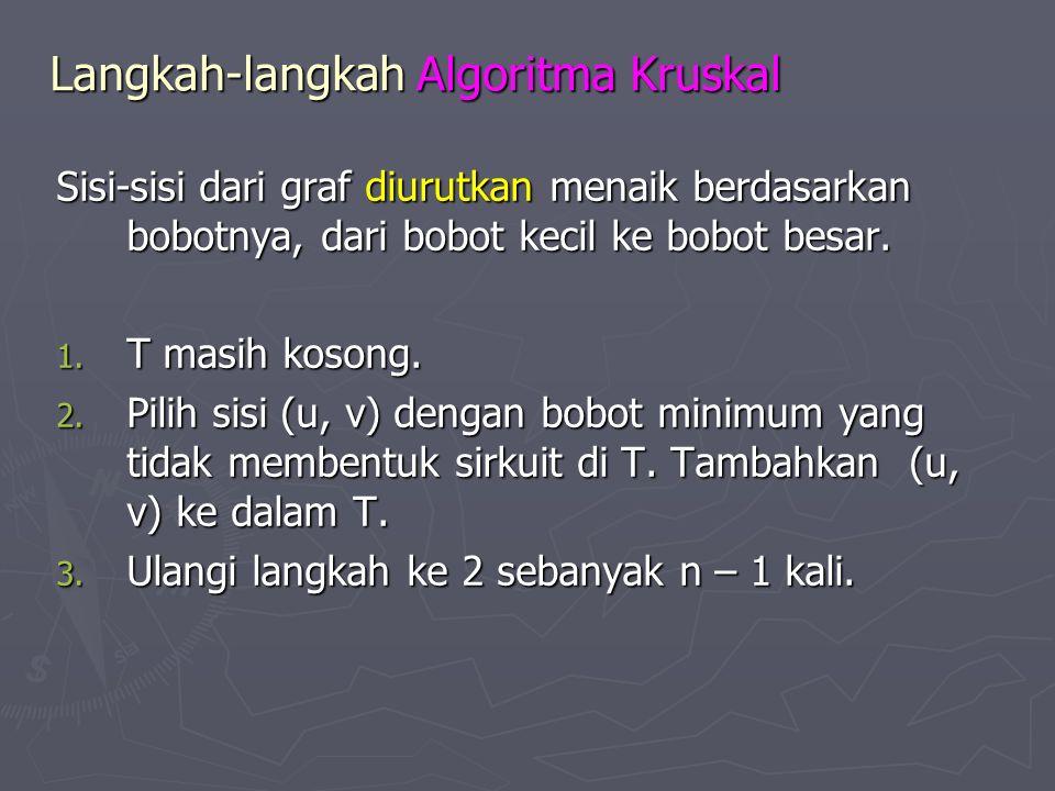 Langkah-langkah Algoritma Kruskal