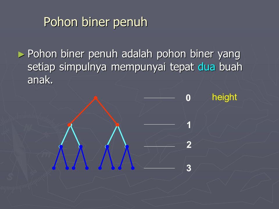 Pohon biner penuh Pohon biner penuh adalah pohon biner yang setiap simpulnya mempunyai tepat dua buah anak.