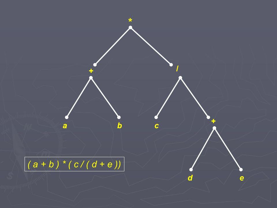 * / + + a b c ( a + b ) * ( c / ( d + e )) d e