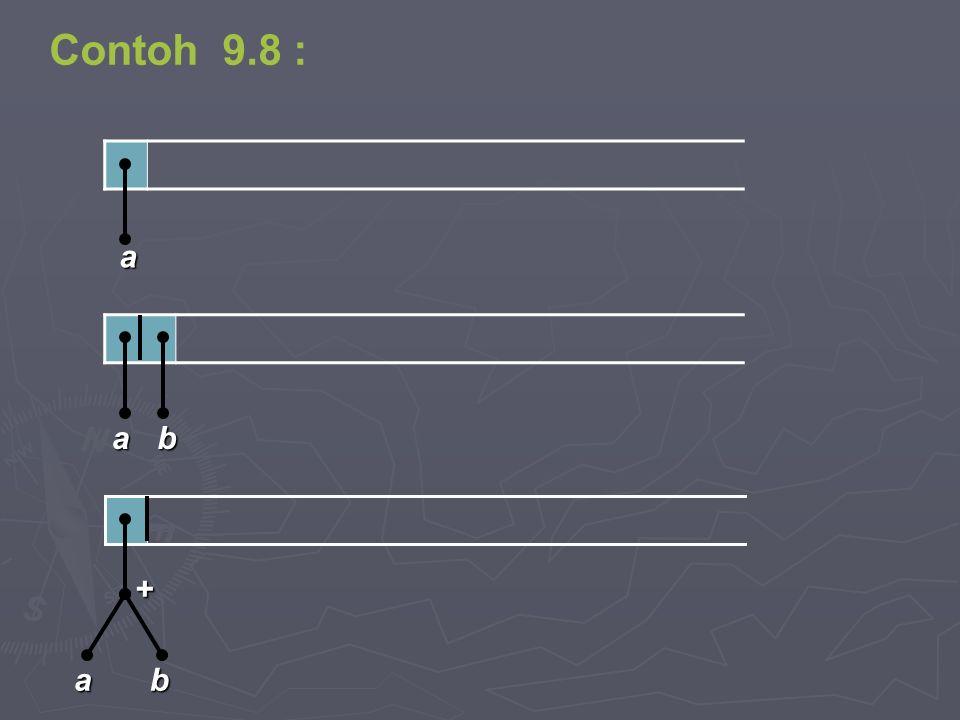 Contoh 9.8 : a a b b a +