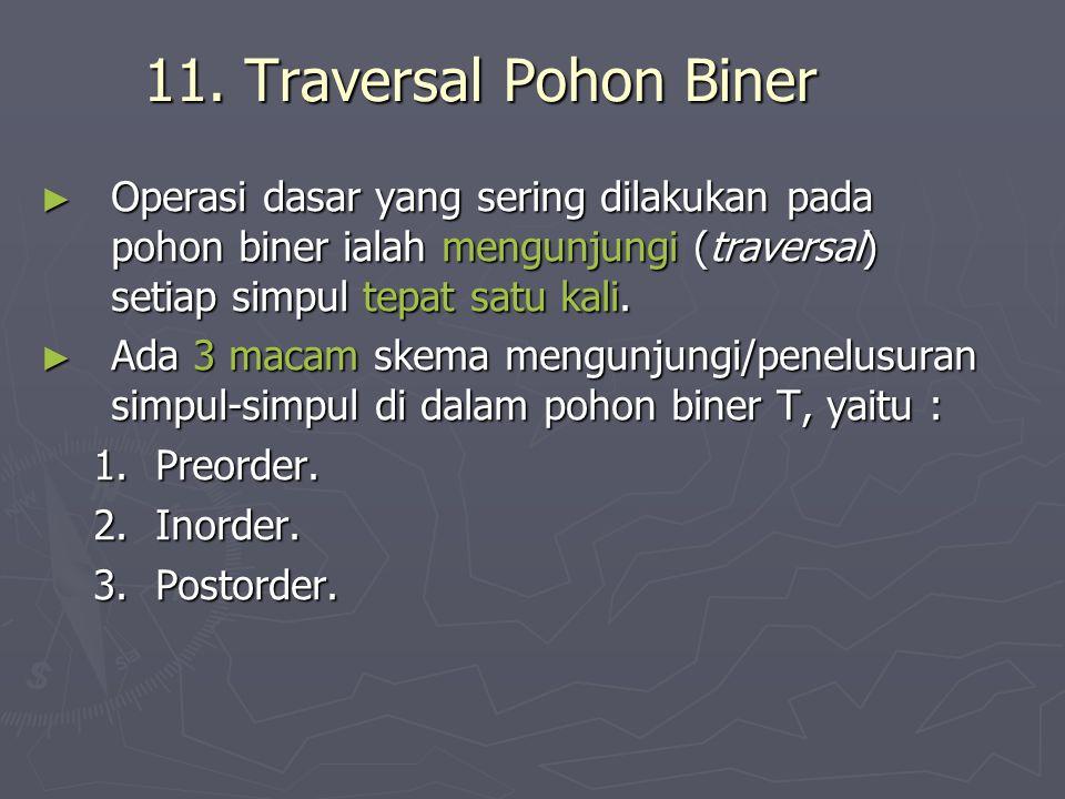 11. Traversal Pohon Biner Operasi dasar yang sering dilakukan pada pohon biner ialah mengunjungi (traversal) setiap simpul tepat satu kali.