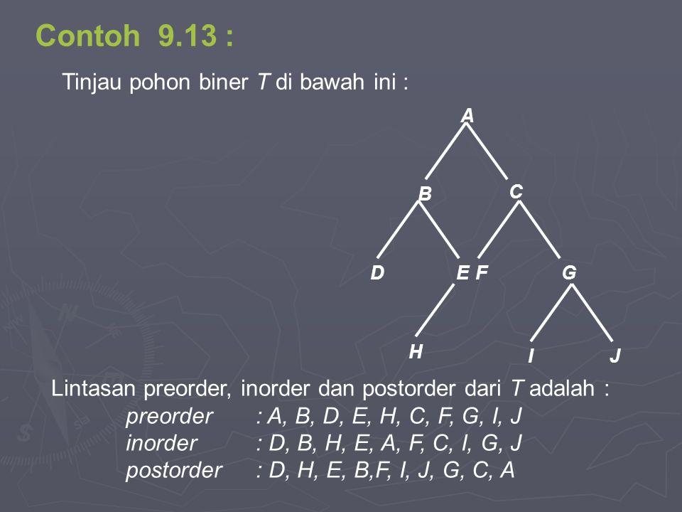 Contoh 9.13 : Tinjau pohon biner T di bawah ini :