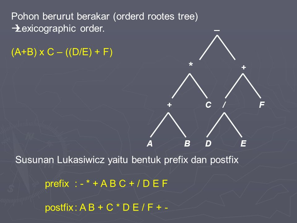 * Pohon berurut berakar (orderd rootes tree) Lexicographic order. _