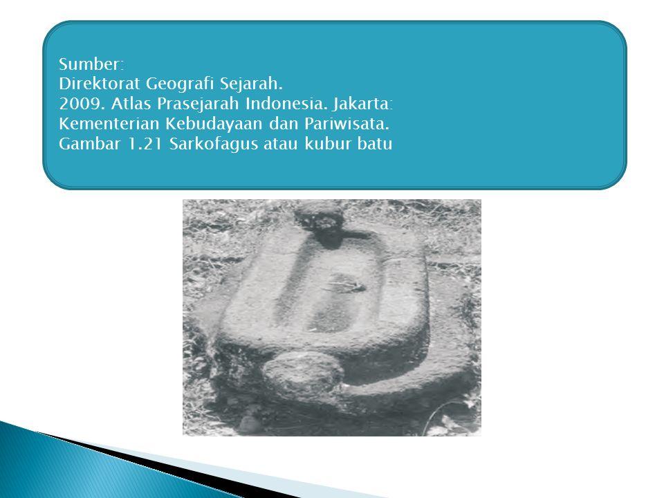 Sumber: Direktorat Geografi Sejarah. 2009. Atlas Prasejarah Indonesia. Jakarta: Kementerian Kebudayaan dan Pariwisata.
