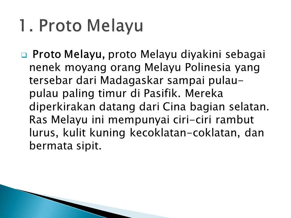 1. Proto Melayu