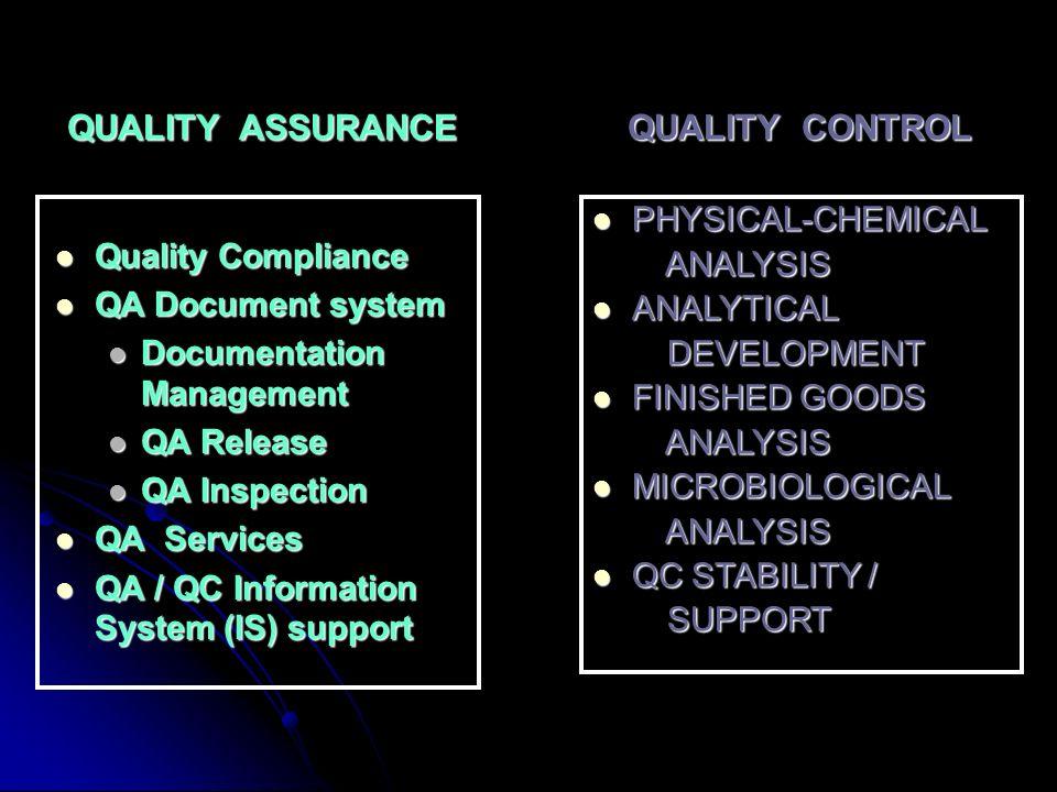 QUALITY ASSURANCE QUALITY CONTROL