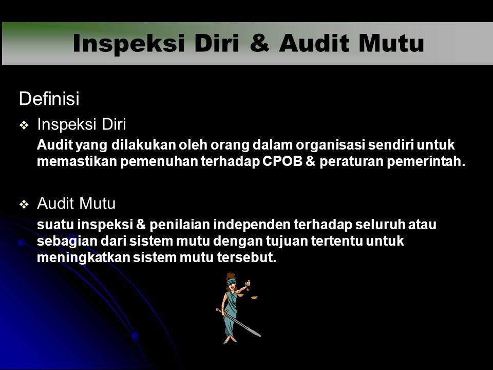 Inspeksi Diri & Audit Mutu