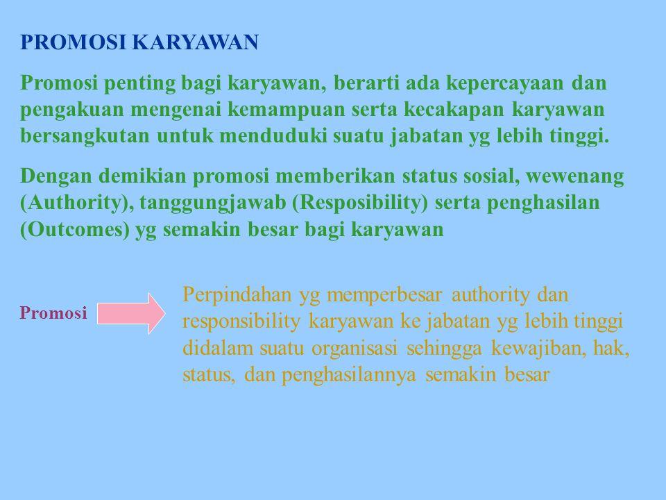 PROMOSI KARYAWAN