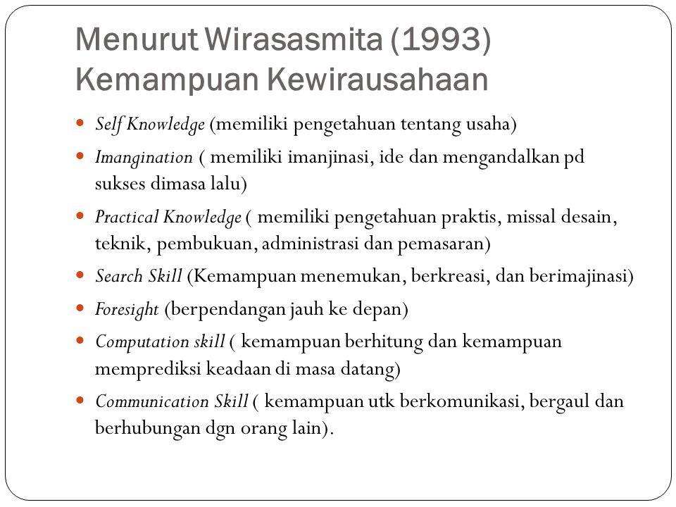 Menurut Wirasasmita (1993) Kemampuan Kewirausahaan