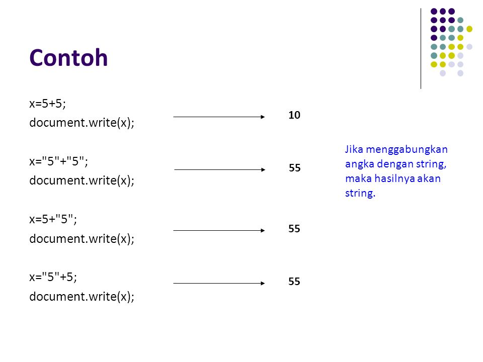 Contoh x=5+5; document.write(x); x= 5 + 5 ; document.write(x); x=5+ 5 ; document.write(x); x= 5 +5; document.write(x);