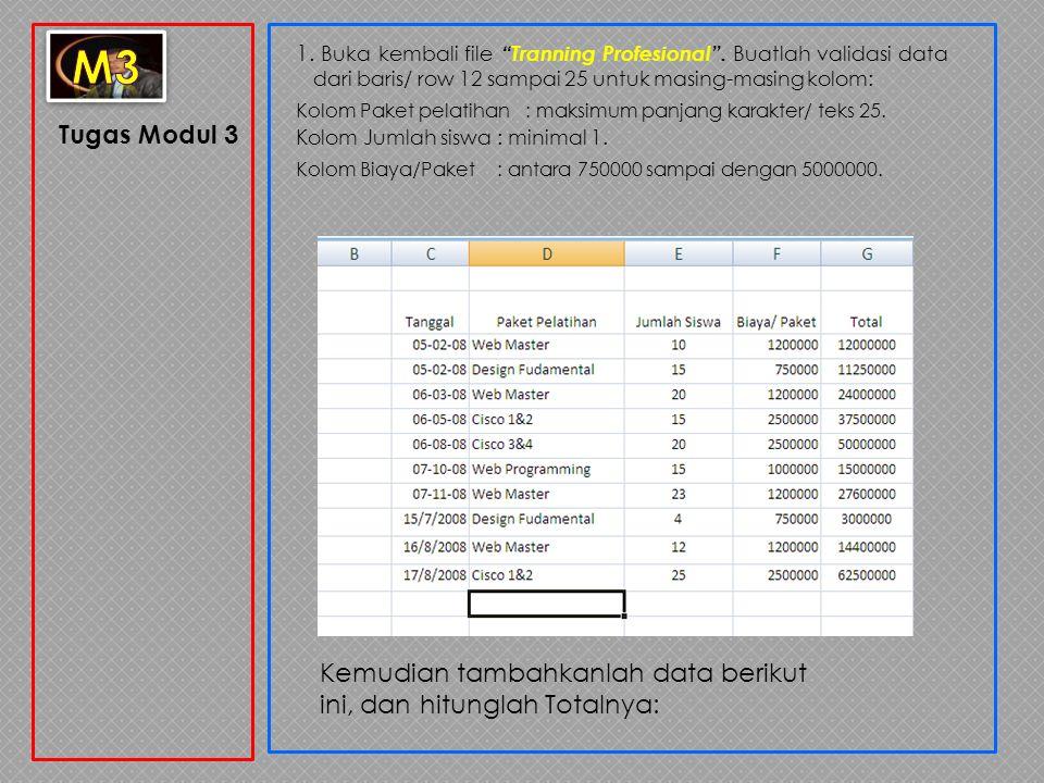 m3 Kolom Paket pelatihan : maksimum panjang karakter/ teks 25.