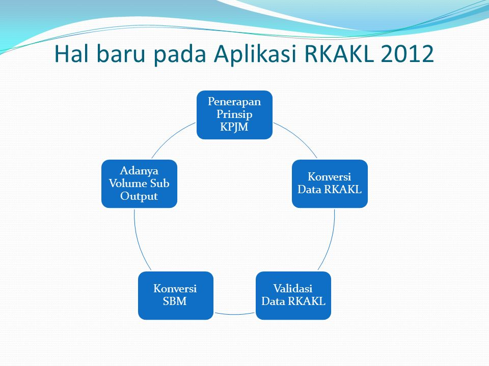 Hal baru pada Aplikasi RKAKL 2012