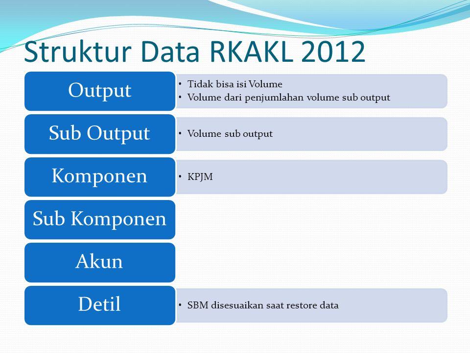 Struktur Data RKAKL 2012 Output Tidak bisa isi Volume