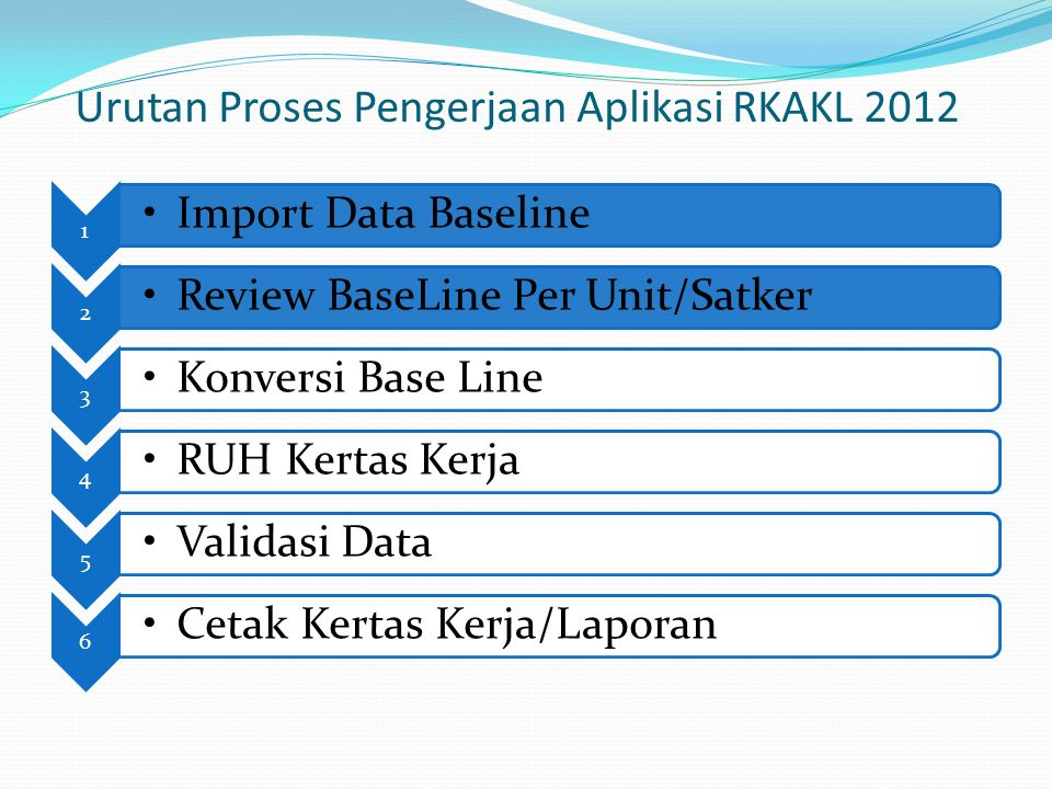 Urutan Proses Pengerjaan Aplikasi RKAKL 2012