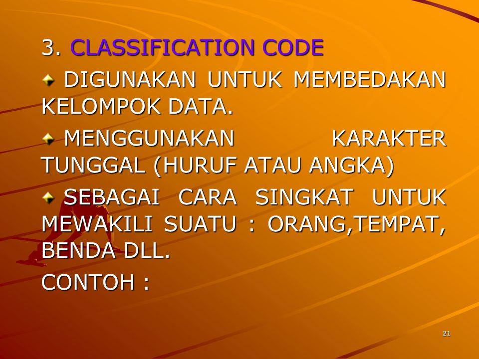 3. CLASSIFICATION CODE DIGUNAKAN UNTUK MEMBEDAKAN KELOMPOK DATA. MENGGUNAKAN KARAKTER TUNGGAL (HURUF ATAU ANGKA)