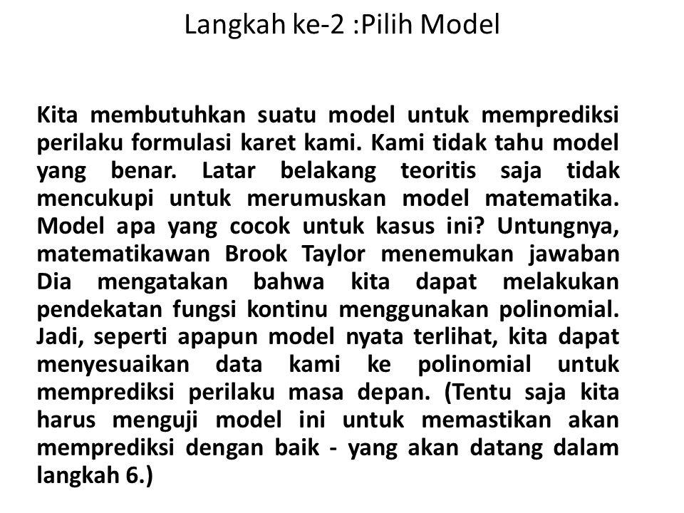 Langkah ke-2 :Pilih Model