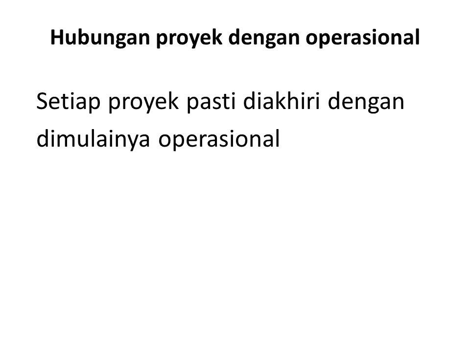 Hubungan proyek dengan operasional