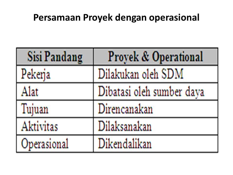 Persamaan Proyek dengan operasional