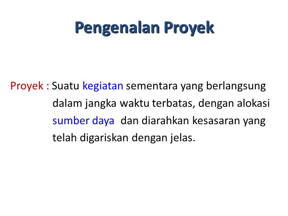 Pengenalan Proyek
