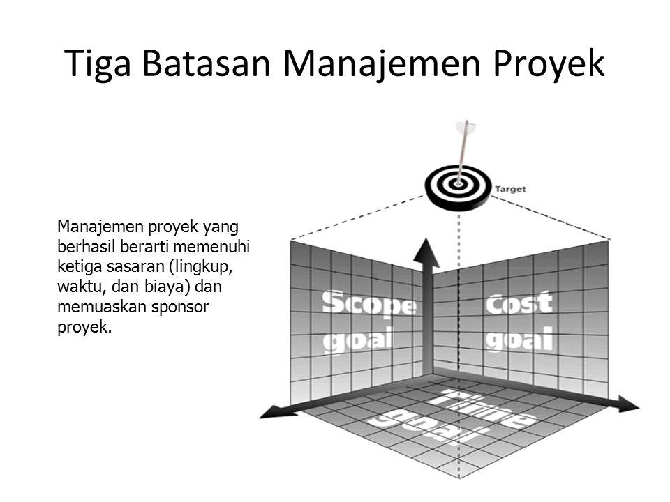 Tiga Batasan Manajemen Proyek