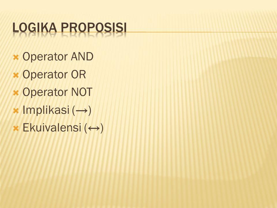 Logika proposisi Operator AND Operator OR Operator NOT Implikasi (→)