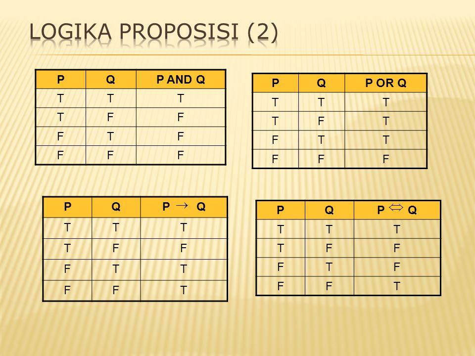Logika proposisi (2) P Q P AND Q T F P Q P OR Q T F P Q P Q T F P Q
