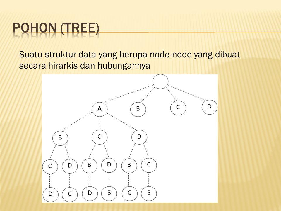 Pohon (tree) Suatu struktur data yang berupa node-node yang dibuat secara hirarkis dan hubungannya