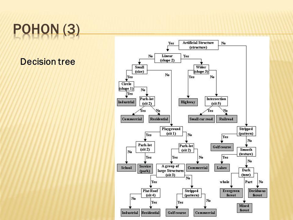 Pohon (3) Decision tree