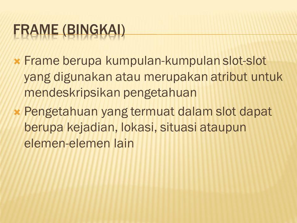 Frame (Bingkai) Frame berupa kumpulan-kumpulan slot-slot yang digunakan atau merupakan atribut untuk mendeskripsikan pengetahuan.