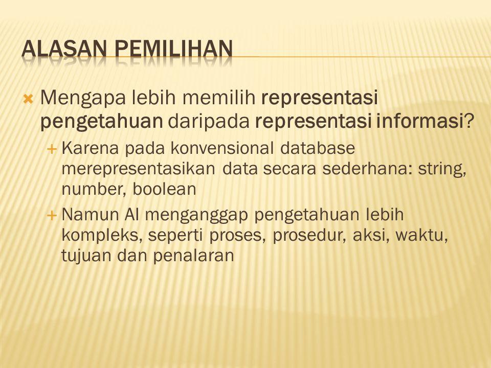 Alasan Pemilihan Mengapa lebih memilih representasi pengetahuan daripada representasi informasi