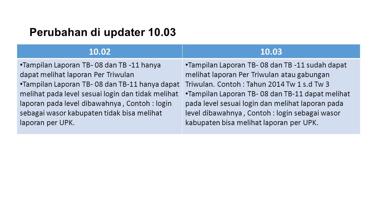 Perubahan di updater 10.03 10.02. 10.03. Tampilan Laporan TB- 08 dan TB -11 hanya dapat melihat laporan Per Triwulan.