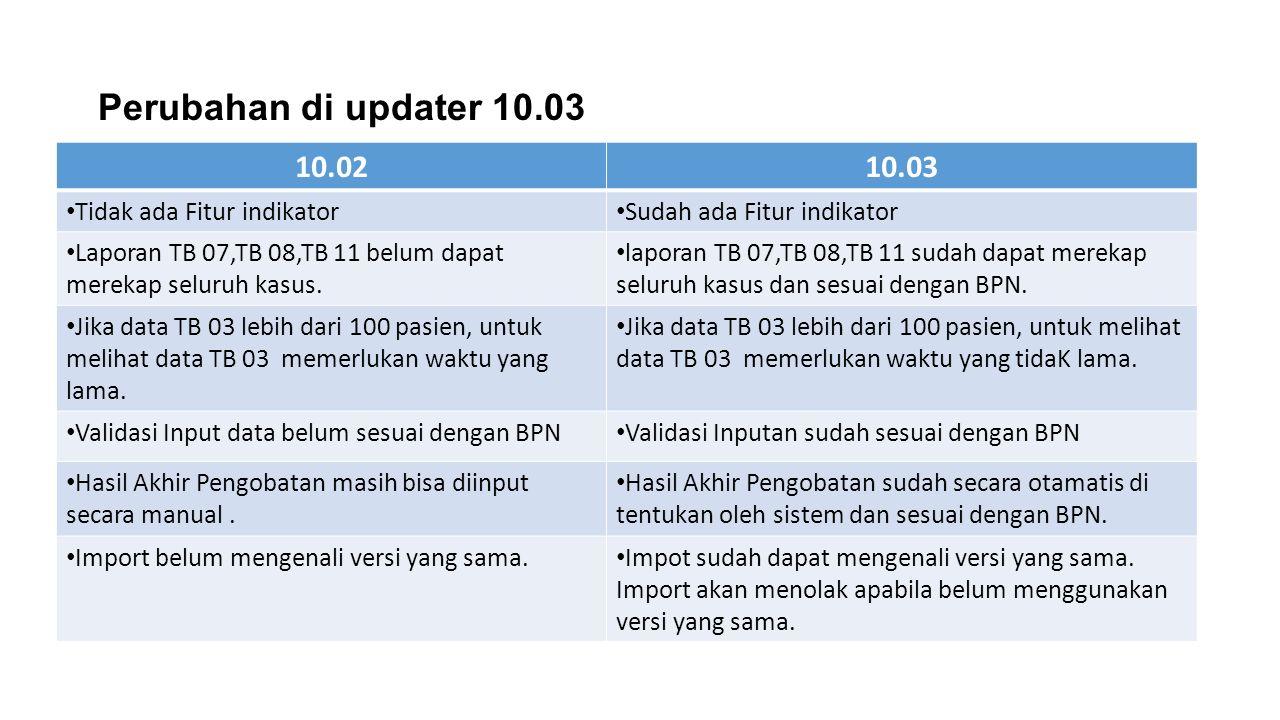 Perubahan di updater 10.03 10.02 10.03 Tidak ada Fitur indikator