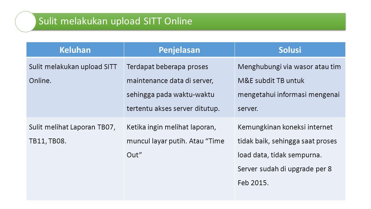 Sulit melakukan upload SITT Online